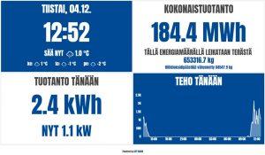 aurinkosähkön kannattavuus Flinkenberg aurinkoenergia